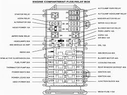 sophisticated 2002 ford explorer sport trac wiring diagram 2001 Explorer Fuse Box Diagram 2002 ford explorer sport trac fuse diagram free download wiring