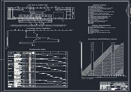 Дипломная работа завод по производству наружных стеновых панелей  Дипломная работа завод по производству наружных стеновых панелей