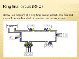 network interface device wiring diagram wiring diagram and hernes telephone box wiring diagram schematics and diagrams