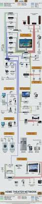 home theater wiring near me diagram for of er ia home theater wiring diagrams great diagram 2 i will not be leaving the sofa thank you