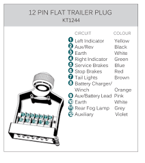 kt world first 12 pin flat metal trailer plug socket kt blog colour wiring diagram circuits for kt1244