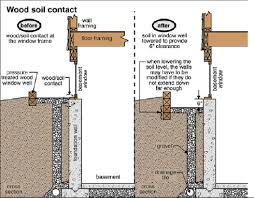 window well drainage. It Is Often Not Possible To Determine How Much The Well Floor Can Be Lowered During Inspection, So Don\u0027t Get Too Specific With Your Advice On This Issue Window Drainage