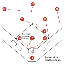 Baseball Basic Baseball Solution Conceptdraw Com