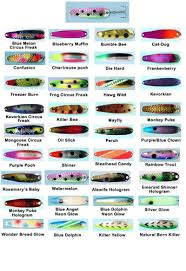 Michigan Stinger Spoons Color Chart Michigan Stinger Color Chart Related Keywords Suggestions