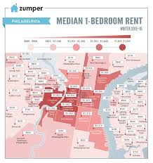 Rent In Philly: How Much A 1 Bedroom Apartment Costs By Neighborhood