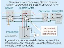 wiring diagram for generac home generator the wiring diagram generac generator transfer switch wiring diagram nodasystech wiring diagram