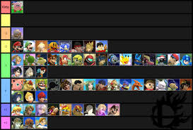 Super Smash Bros 4 Matchup Chart Smash Ultimate Cloud Matchup Chart Www Bedowntowndaytona Com