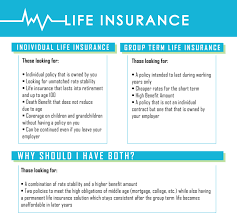 sunlife life insurance quote personal life insurance explained insurechance