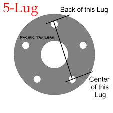 How To Measure Lug Pattern