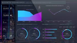Beautiful Charts How To Design Beautiful Business Data Report Dashboard Charts In Microsoft Office 365 Powerpoint Ppt