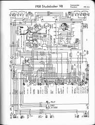 studebaker wiring diagrams wiring diagrams for studebaker cars 1958 studebaker and packard golden hawk packard hawk