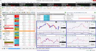 Fyers One Review Options Trading Platform Detail