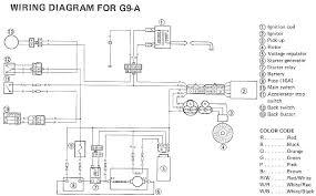 1989 ezgo golf cart 1988 ez go electric golf cart wiring diagram 1989 ezgo golf cart 1989 ezgo marathon wiring diagram beautiful melex golf cart wiring diagram gas