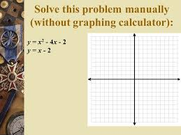 5 solve this problem manually without graphing calculator y x 2 4x 2 y x 2