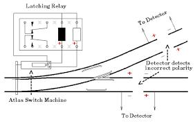 11 flat pin relay wiring diagram wiring diagram for you • 7 pin ice cube relay wiring diagram ice cube relays 11 pin relay schematic 8 pin