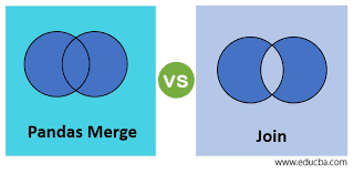 pandas merge vs join difference