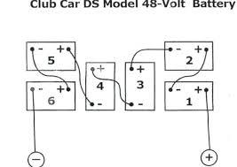 columbia par car wiring diagram starter columbia 48v wiring, club club car electric golf cart wiring diagram at Club Car 36 Volt Battery Diagram