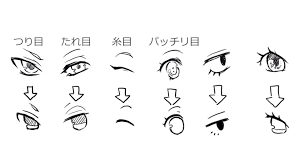 デフォルメキャラの描き分け方に注目2つの頭身を使ってコツをご紹介