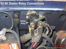 ford starter solenoid wiring diagram wiring diagram 1988 ford f 150 starter relay wiring diagram automotive