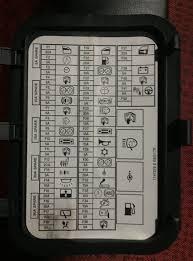 mercury marquis fuse box diagram wirdig as well 2003 mini cooper fuse box diagram besides mini cooper fuse box