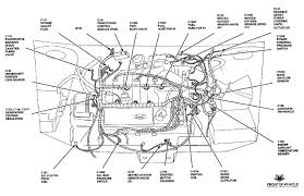 3 0 taurus engine diagram wiring diagram for you • 2001 taurus engine diagram wiring diagrams schematic rh 84 pelzmoden mueller de 1996 for ranger 3 0 v6 engine compartment diagram 1996 ford ranger 3 0