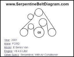 2001 ford e series van serpentine belt diagram for v8 4 6 liter 2001 ford e series van v8 4 6 liter engine