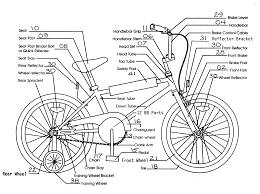Diagram bike parts diagram inspiration templates bike parts diagram large size pooptronica images