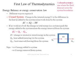 8 first law of thermodynamics