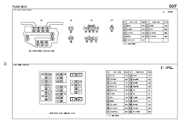 mazda bt 50 fuse box diagram mazda wiring diagrams online