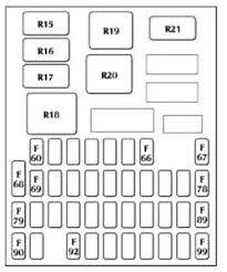 2005 jaguar s type fuse box diagram vehiclepad 2002 jaguar s need diagram 0f fuse box for 2002 jag s type 3 0 fixya