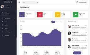 responsive admin dashboard template