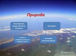 Презентация на тему Взаимодействие общества и природы Урок  4 Естественная среда обитания человека Биосфера Природа Активная оболочка Земли Создает и защищает жизнь на нашей планете