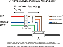 enthralling wiring diagram hunter fan remote control ceiling fans installation without lights 1024 777