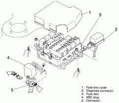 Mx 3 fuse box wiring diagrams schematics