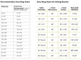 great large rug sizes dining room rugs size best 20 rug size guide ideas