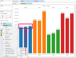 Side By Side Stacked Bar Chart Totaling To 100 In Tableau