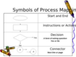 Process Mapping Sixsigma Processmapping Content