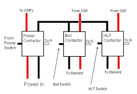 wiring diagram single phase contactor wiring image allen bradley contactor wiring help home brew forums on wiring diagram single phase contactor