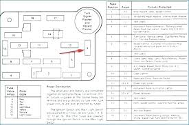 central air fuse box feedblitz co central air fuse box ford fuse box basic electronics wiring diagram ford five hundred a c fuse