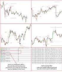 Efw Pattern Trader Mt4 Mt5 Released Including Demo