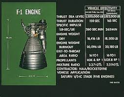 Engine Dimensions Chart Rocketdyne F 1 Wikipedia