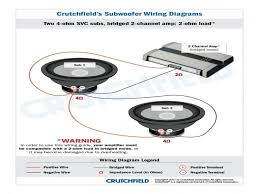 1 2ohmdvc 1ohm or 2 ohm subwoofer wiring diagram wiring diagram 2 ohm subwoofer two svc 4 gallery image in