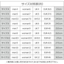 Converse Com Size Chart