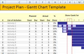 Project Management Plan Excel Excel Project Management Template