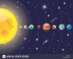 Solar System Diagram Stock Photos Solar System Diagram
