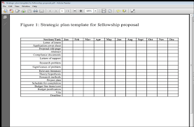 Sample Funding Spreadsheet And Checklist | Graduate School