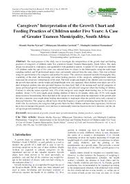 Food Monitoring Chart Pdf Interpretation Of The Growth Chart And Nutrition