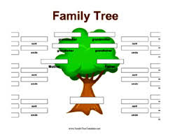 Family Tree Printable Template Printable Family Tree Templates Genealogyblog