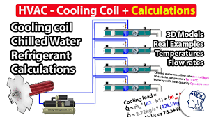 Evaporator Coil Sizing Chart Hvac Cooling Coil Calculations