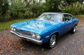 1968 Chevrolet Chevelle for Sale - Hemmings Motor News